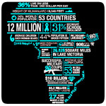 Facts You Did Not Know About Africa